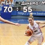 Хайлаты матча МБА - Динамо (Москва)